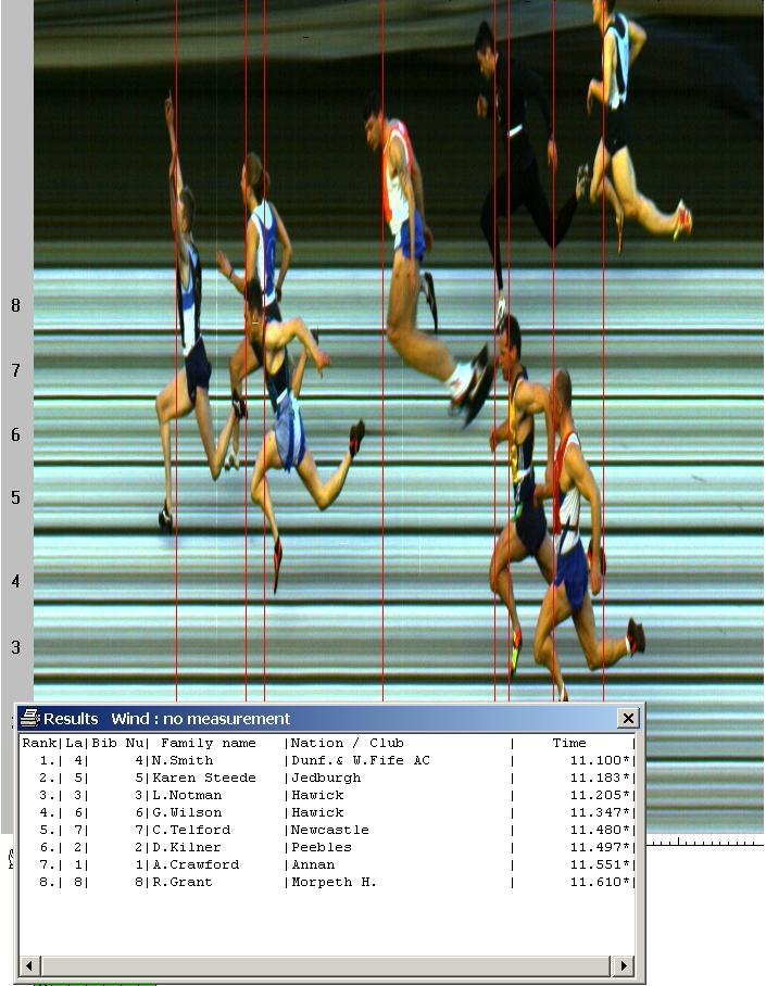 http://www.sportingworld.co.uk/newyearsprint/pics/2001/photofinish.jpg